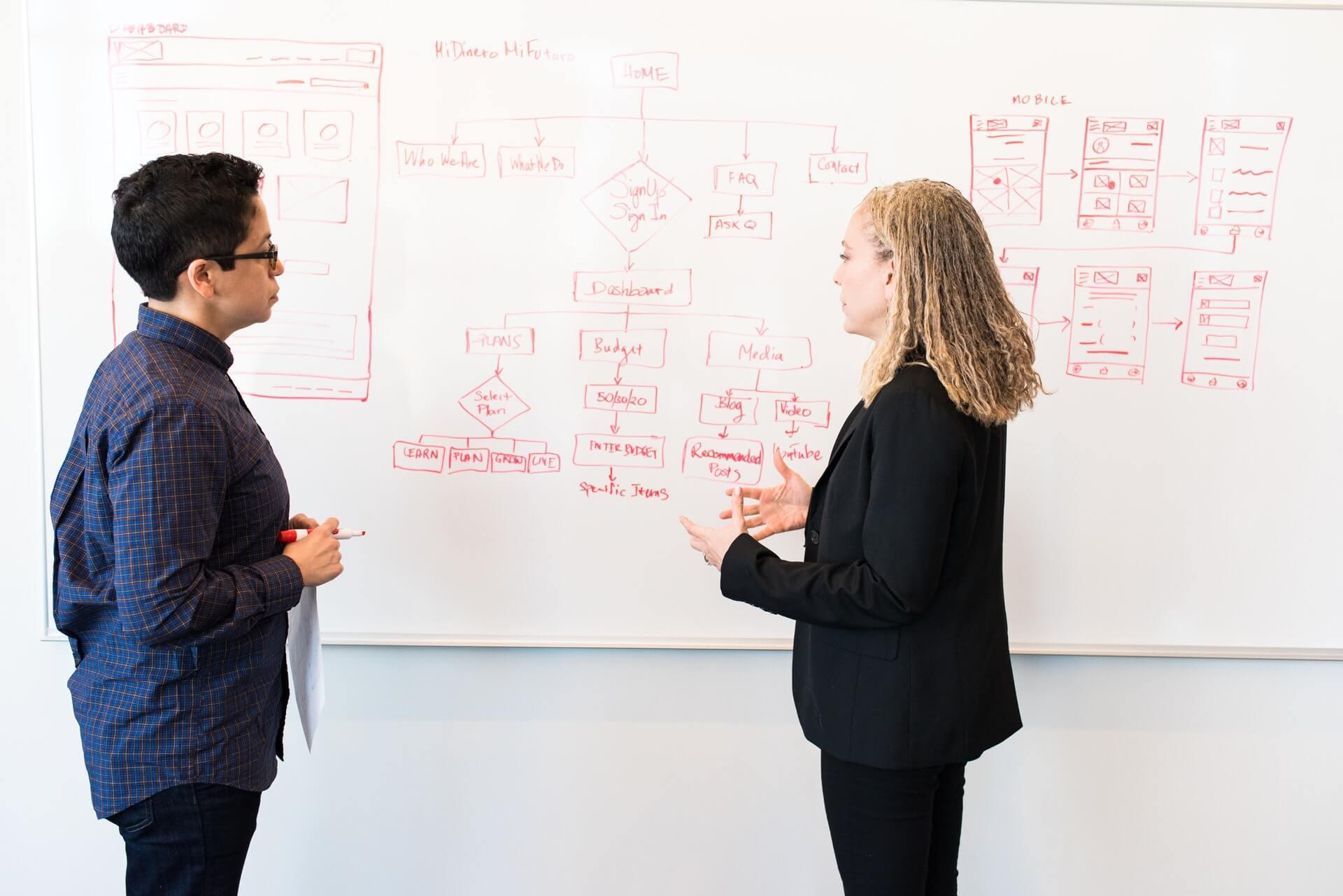 Įmonės sėkmei – marketingo specialisto nuoma